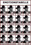 Chuck Norris - Emotionen