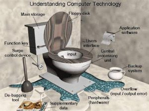 Computer Technologie erklärt - Klo