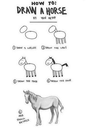 Wie zeichnet man ein Pferd