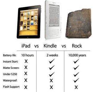 iPad vs. Kindle vs. Steintafel