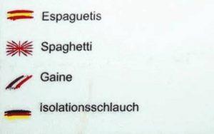 Spaghetti oder Isolationsschlauch