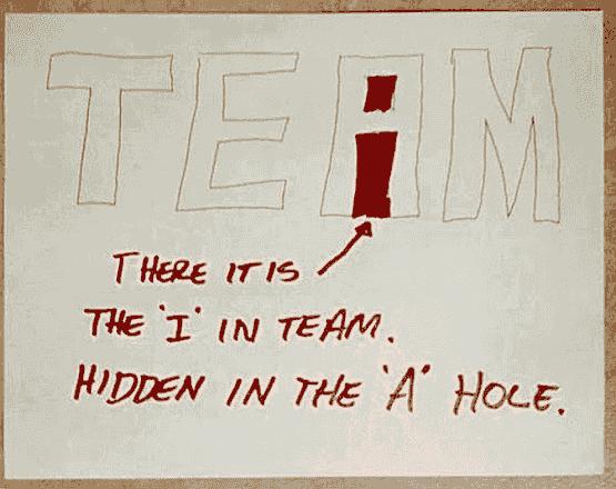 Im Begriff Team steckt auch ein I